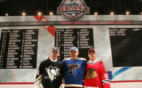 NHL 2006 Draft