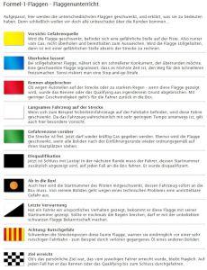 Flaggenunterricht Farbenlehre mal auf eine etwas andere Art und Weise. Dies sind die Verkehrszeichen für die Formel 1!