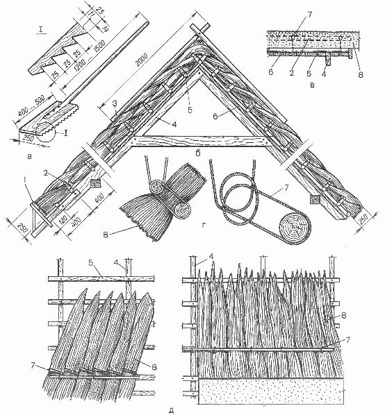 Как сделать соломенную крышу своими руками