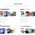 Native Instruments Remix Sets ベストオブ2014