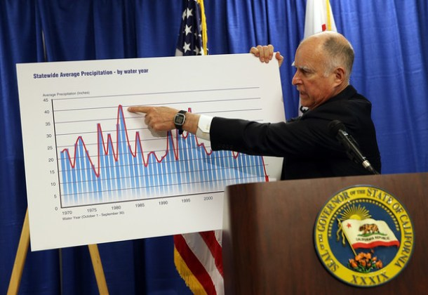1-Jerry-Brown-Climate-Change
