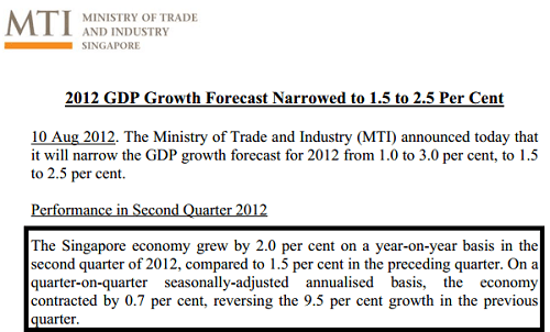 Singapore economy second quarter press release August 2012