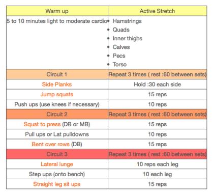bikini-boot-camp-workout