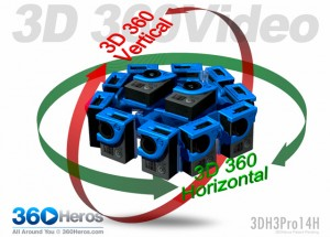 3DH3Pro14-Axis-640x460