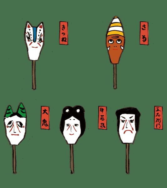 ichimon