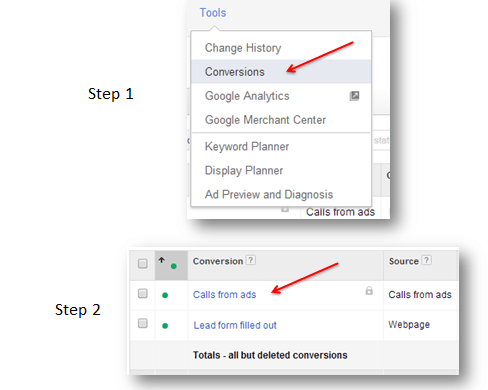 adwords phone conversions