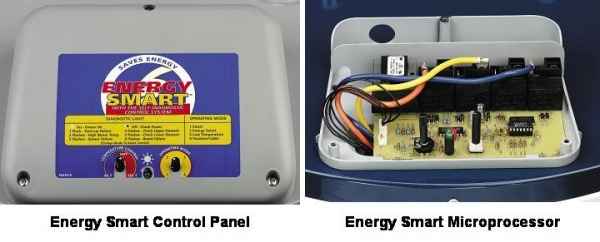 energy smart control panel and processor