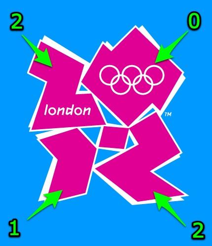 2012 Olympic Identity Deciphered