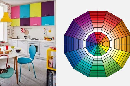 color cycle or color wheel for interior design 510x300