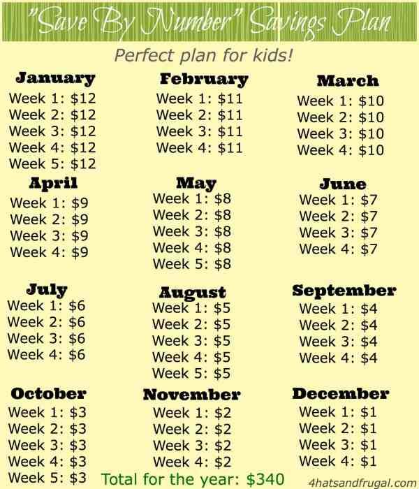 52 Week . Calendar Week Numbers 52 Week Calendar. View Original