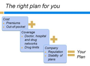 Right-Plan-Equation-Graphic
