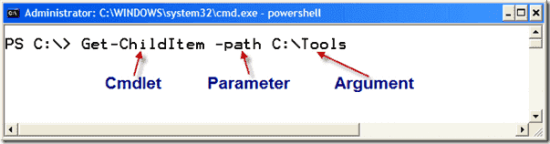 PowerShell Tutorial - cmdlet Components
