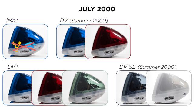 July 2000 iMacs