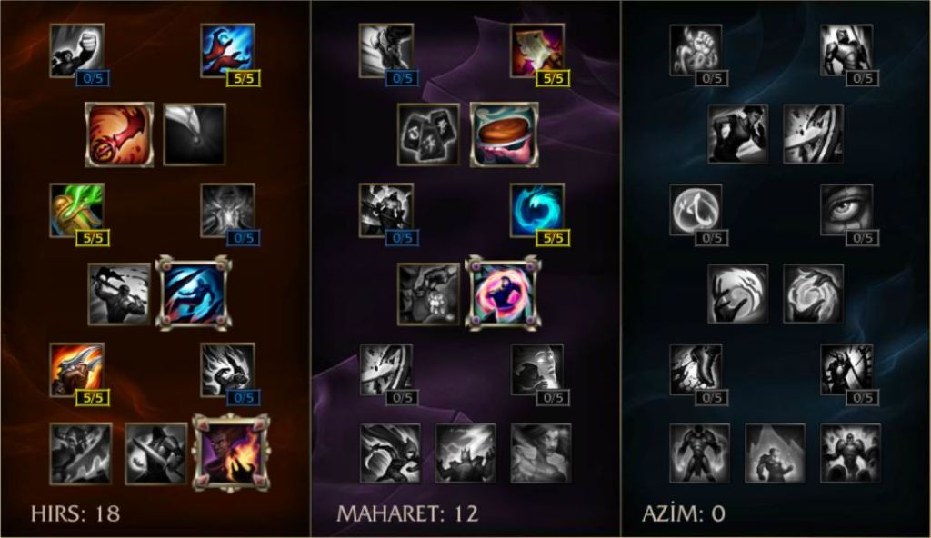 caster adc