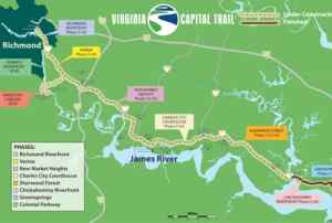 Capital Trail