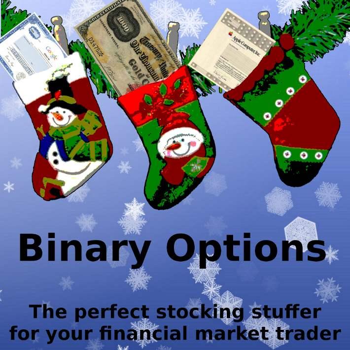 Option trading slang