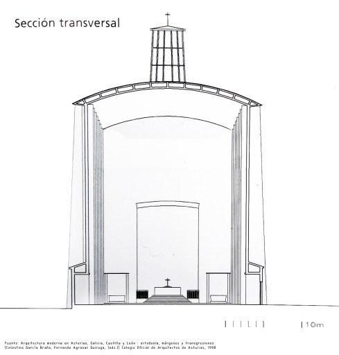 aVA - Santo Domingo de Guzman - Seccion Transversal (Original)