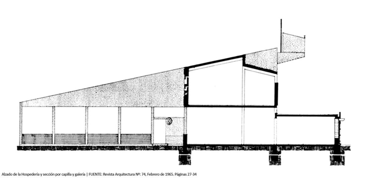 aVA - Revista Arquitectura - Colegio Sagrada Familia - P - Alzado Hospederia