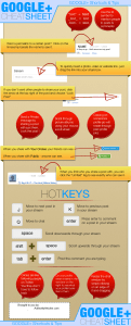 google cheat sheet_editable