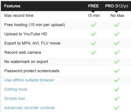 Screencast-o-matic Pricing