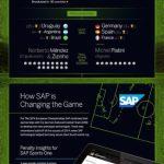SAP_infographic_final_02_600