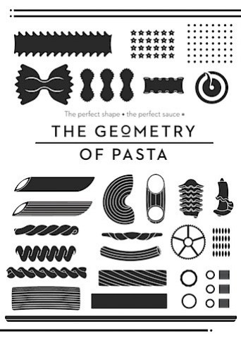 geometry of pasta.jpg
