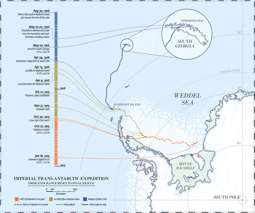Imperial Trans Antarctic Map and Timeline