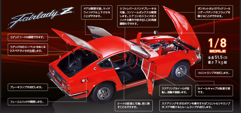 Minicars A Brief History Of Subscription Scale Models Japanese Nostalgic Car