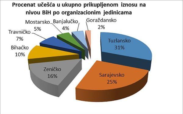 zekat-2013-1