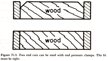 Two end cuts can be used with end pressure clamps. The fit must be tight.