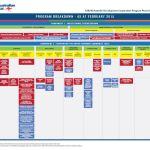 AADCP II Program Breakdown