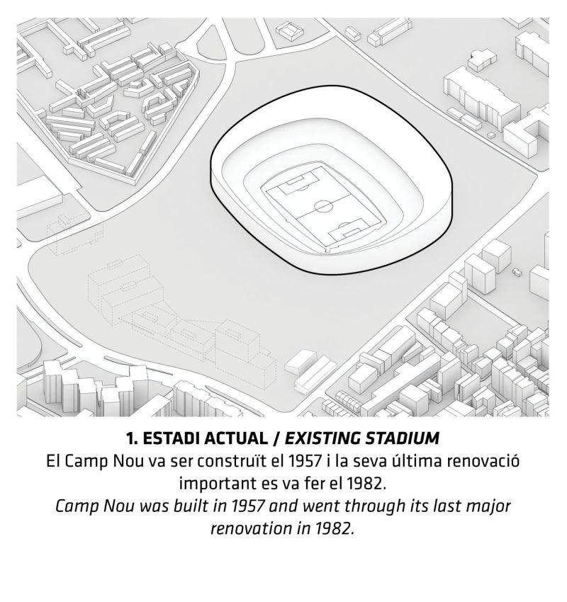 Estadio FCB Barcelona