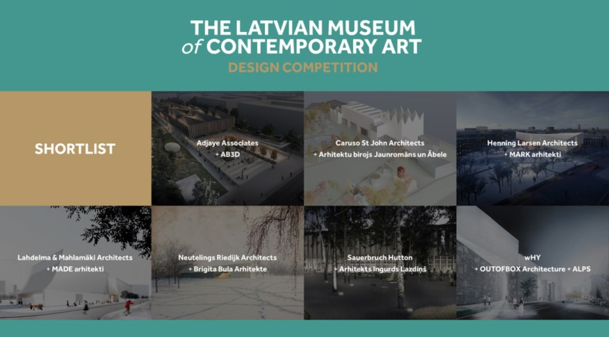 Latvian Museum of Contemporary Art