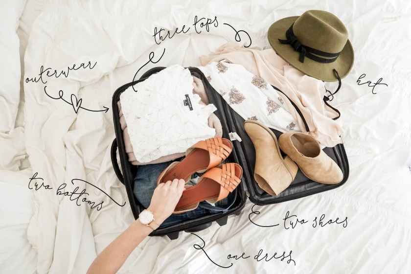 Travel Style Guide