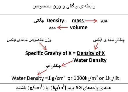 SG&Density