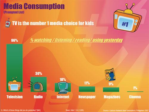 media_consumption.jpg