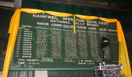 namfrel-score
