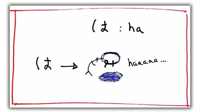 japanese hiragana mnemonics