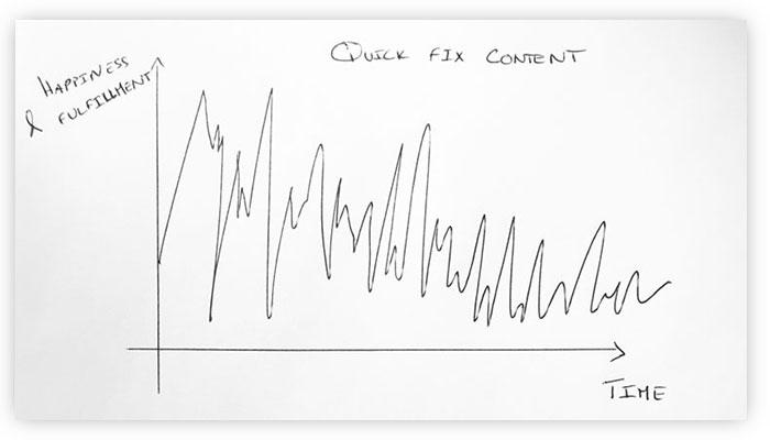 quick-fix-content