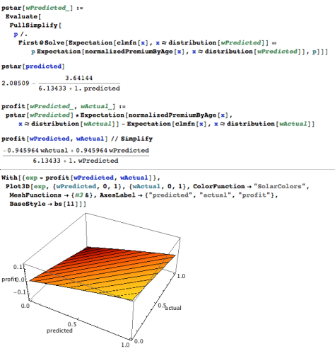 Mathematica code used to produce graphic showing relationship between insurer profit in the California exchanges and the nature of the predicted pool and the actual pool