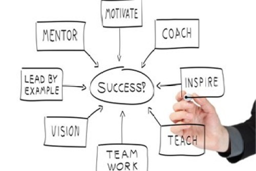 mentoring_and_coaching_new