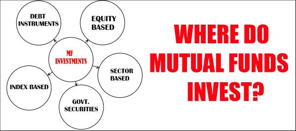 Where do Mutual Funds Invest?