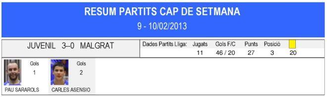 Partidos_full_p