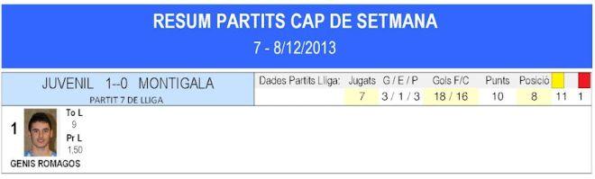 Partidos_p