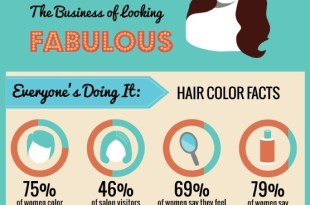 Hair Affair: Business of Looking Fabulous (Infographic)