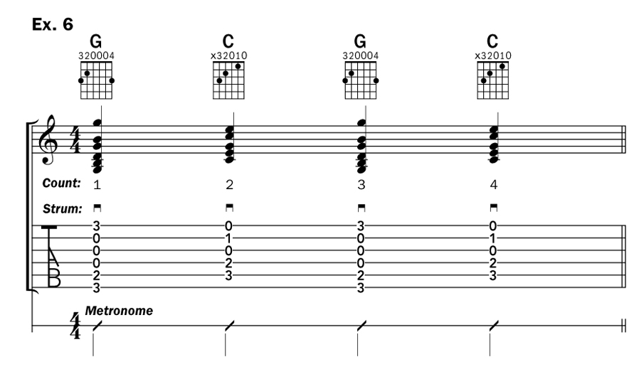 Learn How To Shift Between Chords Acoustic Guitar