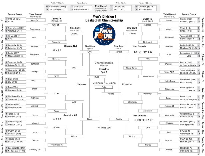 NCAA Basketball Men27s Printable Brackets. March Madness 2015 Bracket ...