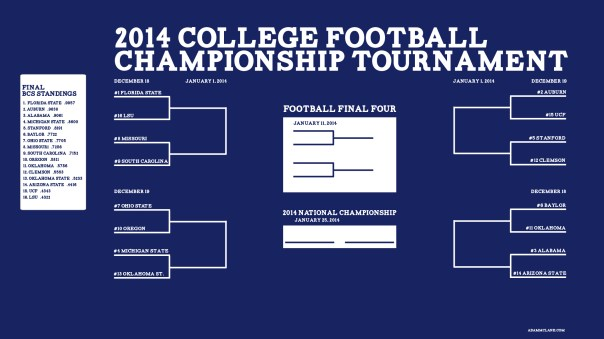 2014 College Football Championship Tournament