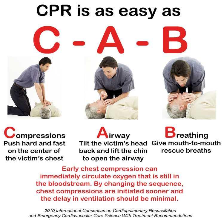CPR-Certification