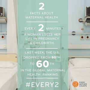 US drops to 60th in global maternal health ranking